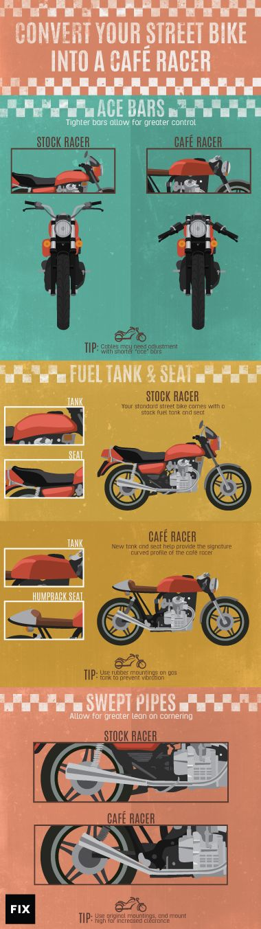 street_to_cafe_racer